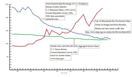 Class War Graph (full size)