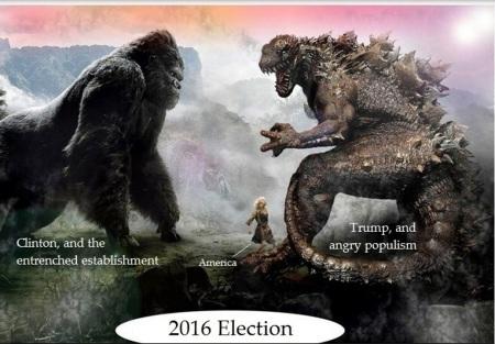 Clinton vs Trump - 2016 Election