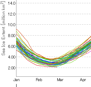 antarctic-sea-ice-new-all-time-record-low